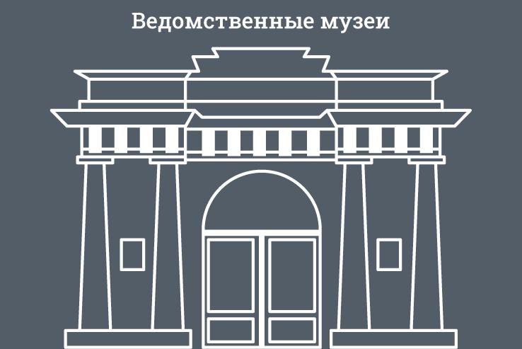 Ведомственные музеи