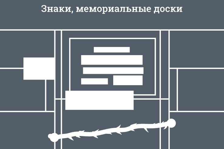 Знаки, мемориальные доски